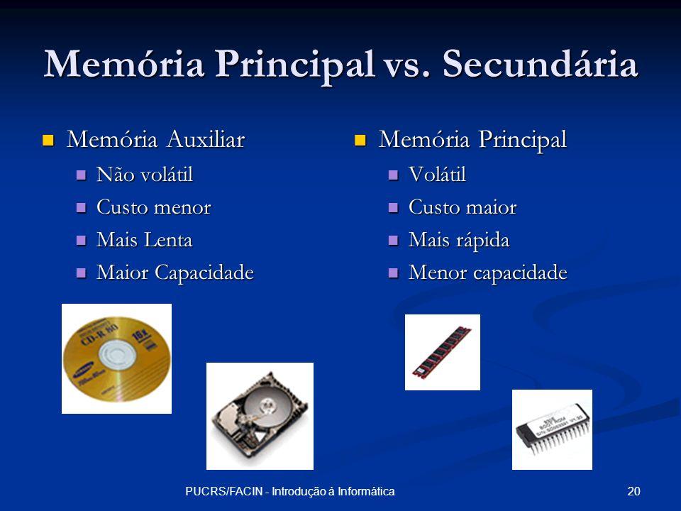 Memória Principal vs. Secundária