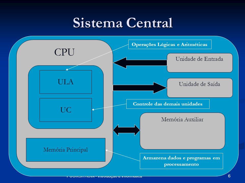 Sistema Central CPU ULA UC Unidade de Entrada Unidade de Saída