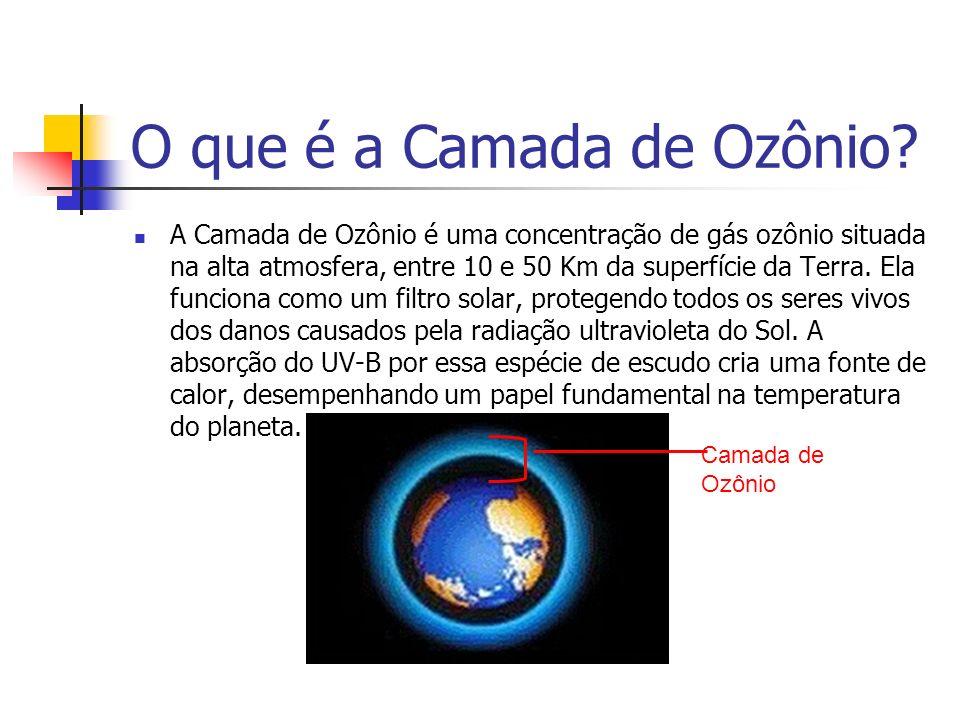 O que é a Camada de Ozônio
