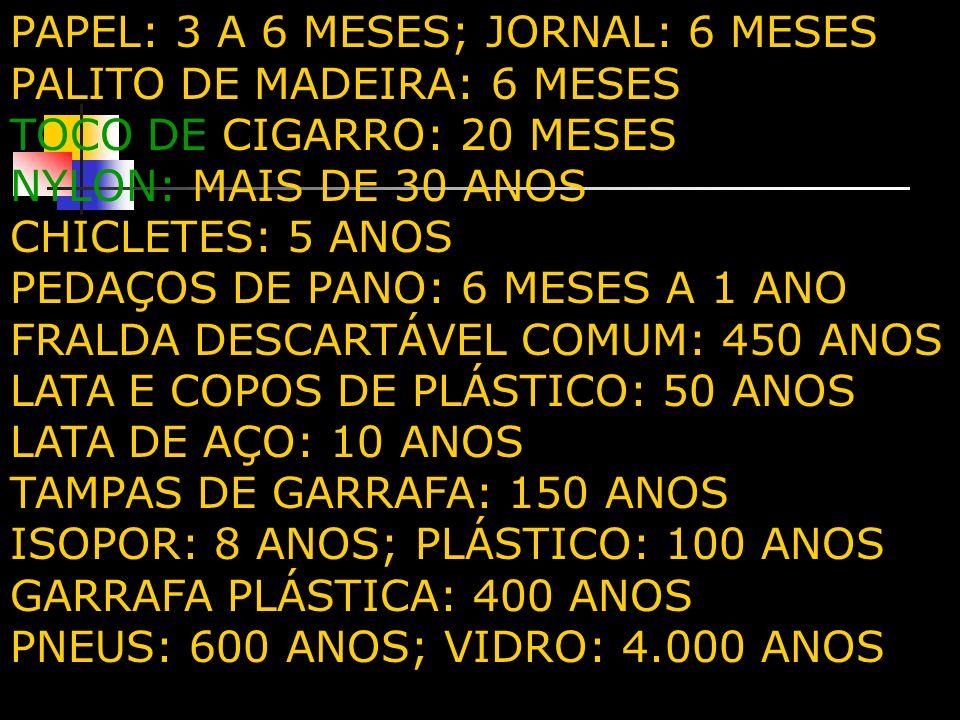 PAPEL: 3 A 6 MESES; JORNAL: 6 MESES PALITO DE MADEIRA: 6 MESES TOCO DE CIGARRO: 20 MESES NYLON: MAIS DE 30 ANOS CHICLETES: 5 ANOS PEDAÇOS DE PANO: 6 MESES A 1 ANO FRALDA DESCARTÁVEL COMUM: 450 ANOS LATA E COPOS DE PLÁSTICO: 50 ANOS LATA DE AÇO: 10 ANOS TAMPAS DE GARRAFA: 150 ANOS ISOPOR: 8 ANOS; PLÁSTICO: 100 ANOS GARRAFA PLÁSTICA: 400 ANOS PNEUS: 600 ANOS; VIDRO: 4.000 ANOS