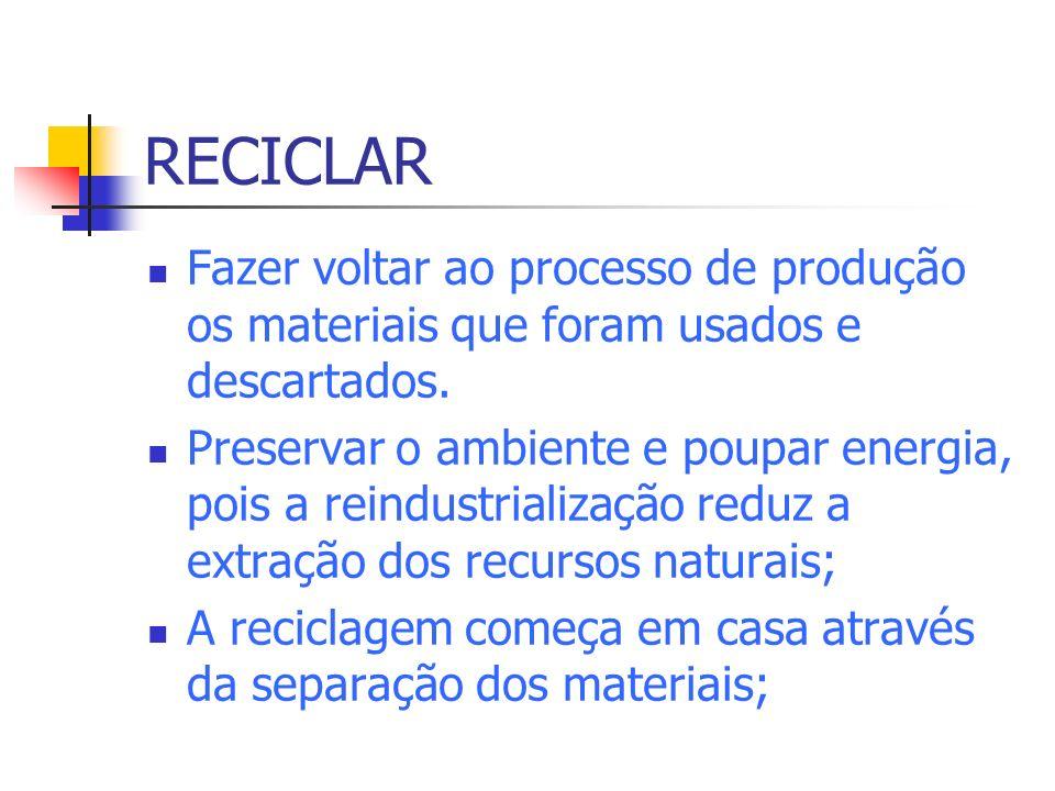 RECICLAR Fazer voltar ao processo de produção os materiais que foram usados e descartados.