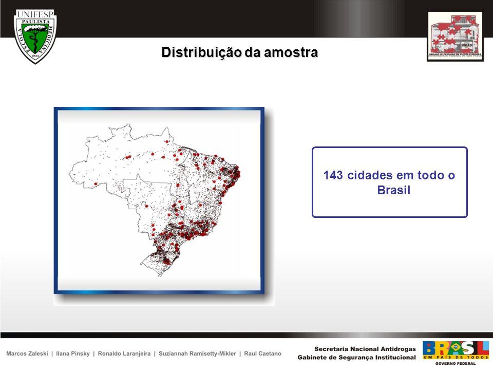 Distribuição da amostra 143 cidades em todo o Brasil