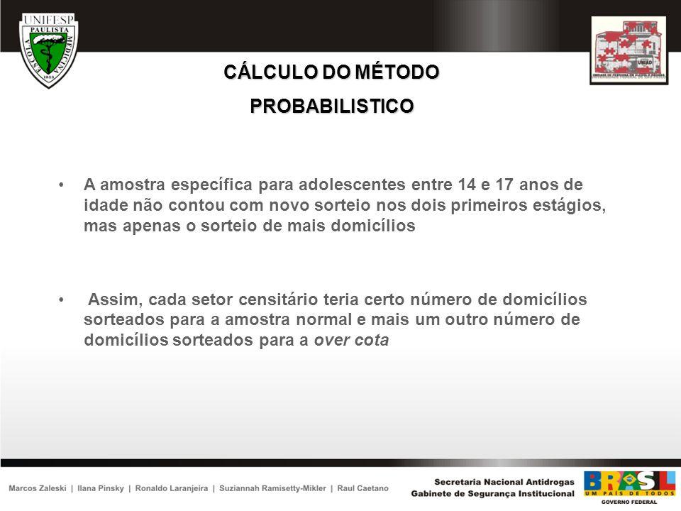 CÁLCULO DO MÉTODO PROBABILISTICO