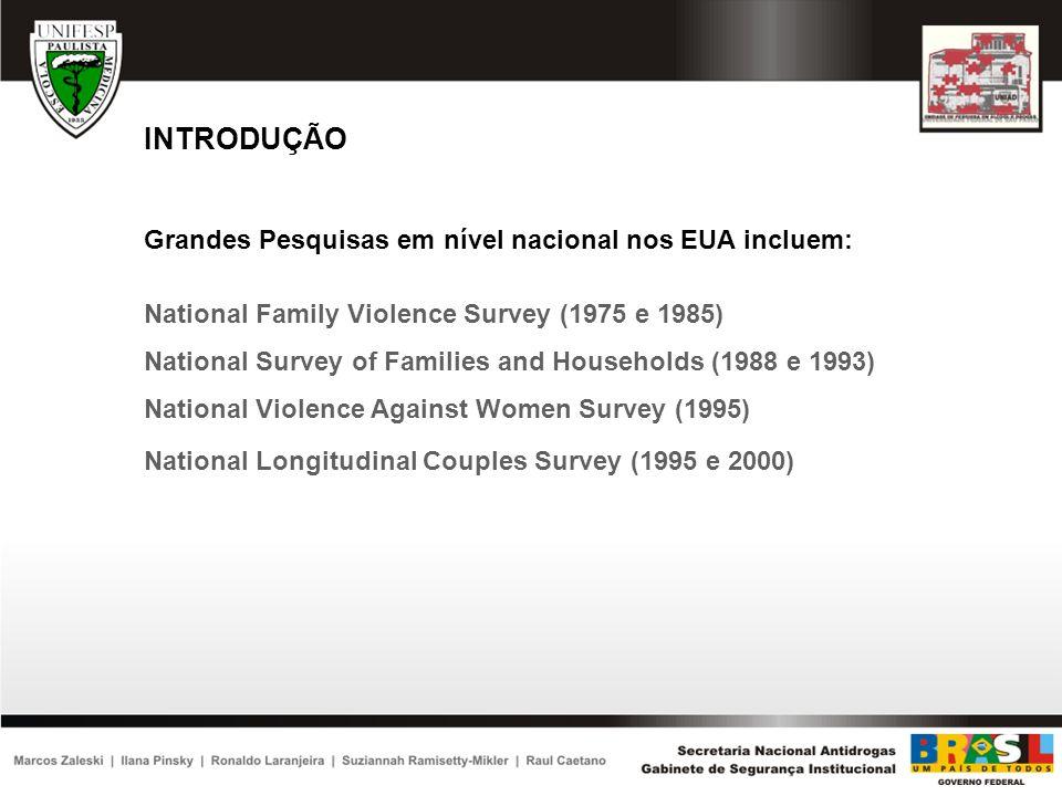 INTRODUÇÃO Grandes Pesquisas em nível nacional nos EUA incluem: