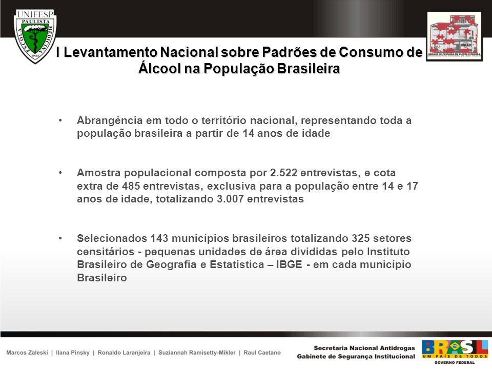 I Levantamento Nacional sobre Padrões de Consumo de Álcool na População Brasileira