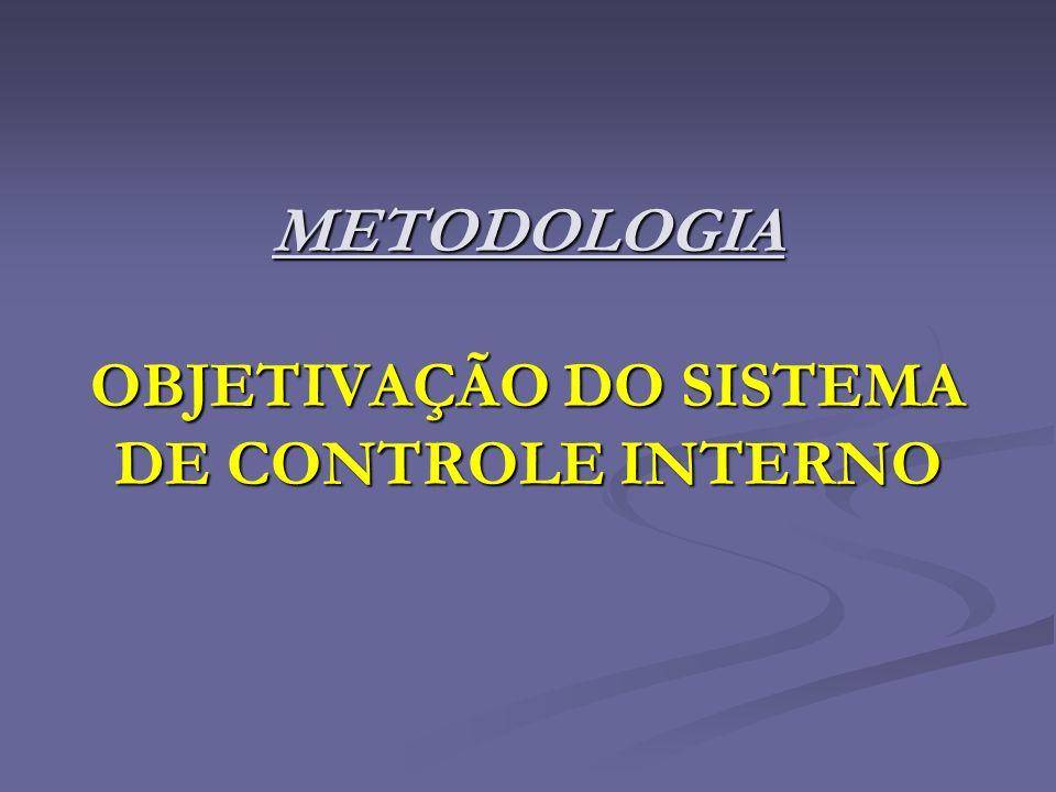 METODOLOGIA OBJETIVAÇÃO DO SISTEMA DE CONTROLE INTERNO