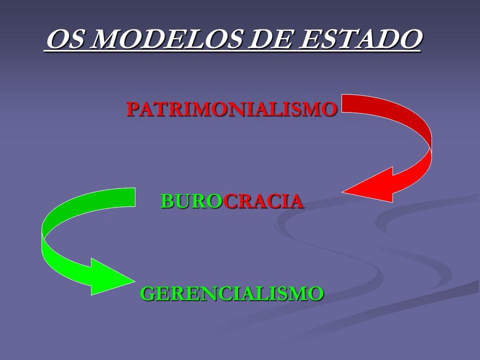 OS MODELOS DE ESTADO PATRIMONIALISMO BUROCRACIA GERENCIALISMO