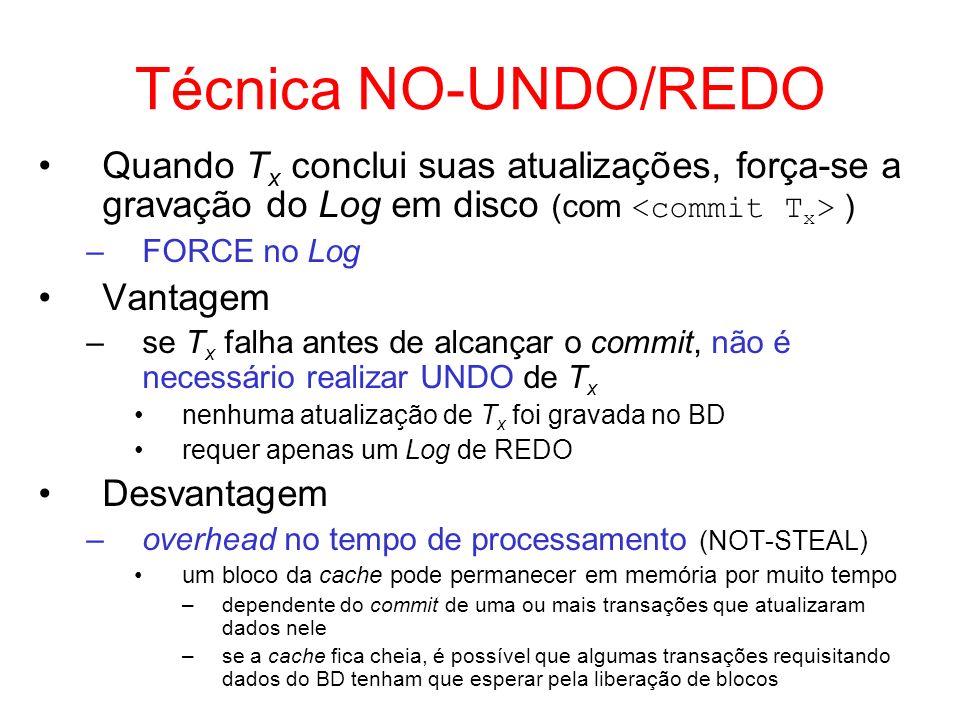 Técnica NO-UNDO/REDO Quando Tx conclui suas atualizações, força-se a gravação do Log em disco (com <commit Tx> )