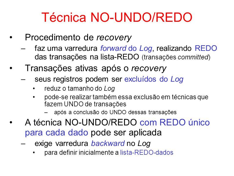 Técnica NO-UNDO/REDO Procedimento de recovery