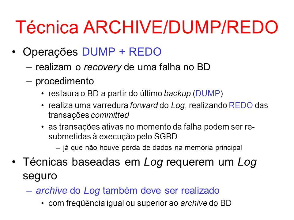 Técnica ARCHIVE/DUMP/REDO