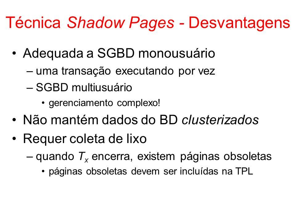 Técnica Shadow Pages - Desvantagens