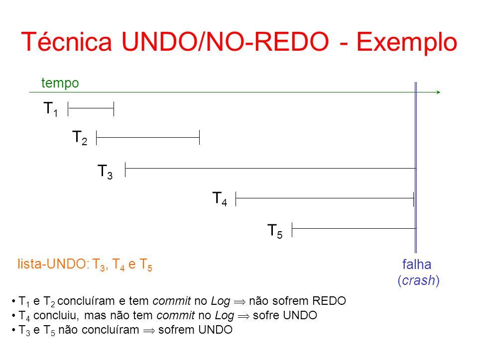 Técnica UNDO/NO-REDO - Exemplo