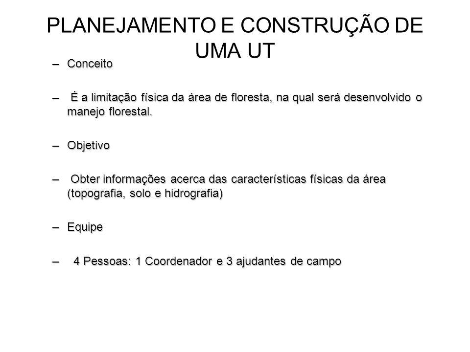 PLANEJAMENTO E CONSTRUÇÃO DE UMA UT