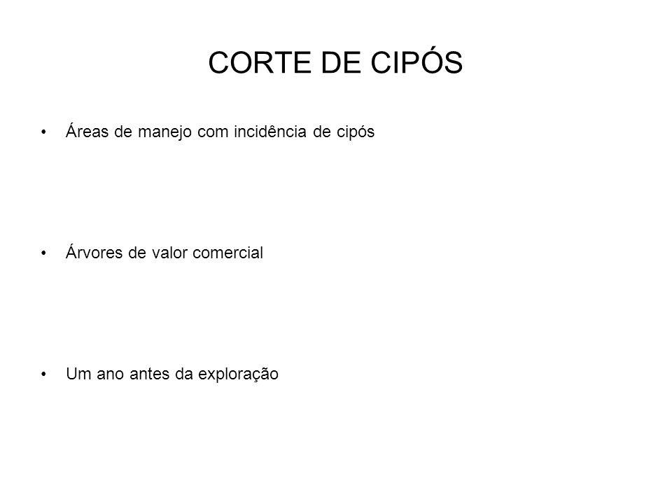 CORTE DE CIPÓS Áreas de manejo com incidência de cipós