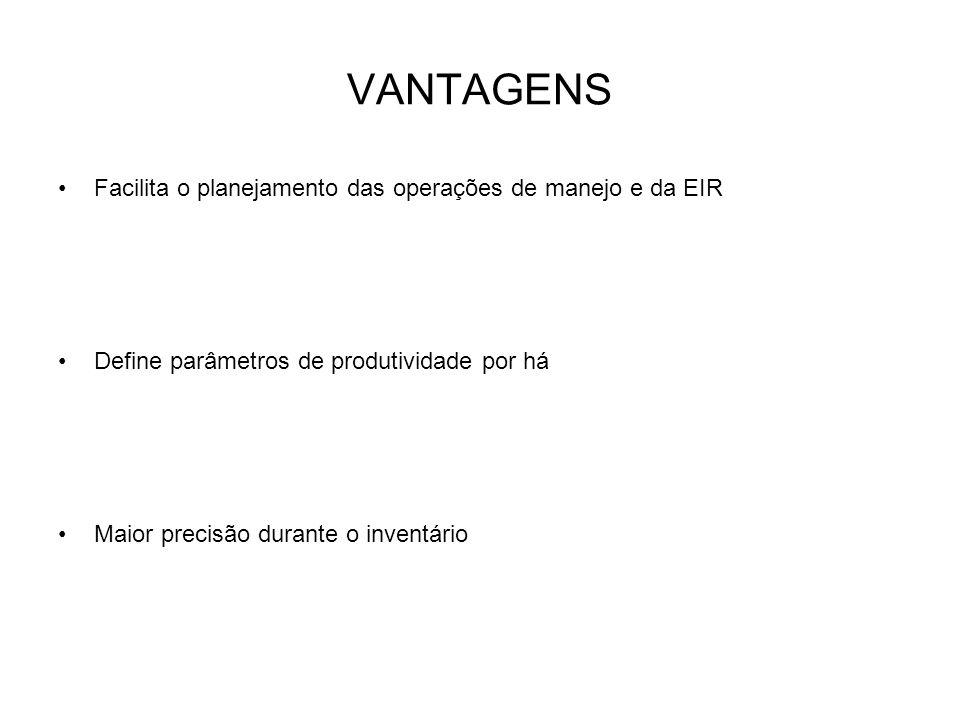 VANTAGENS Facilita o planejamento das operações de manejo e da EIR