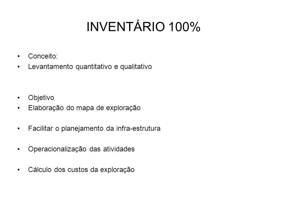 INVENTÁRIO 100% Conceito: Levantamento quantitativo e qualitativo