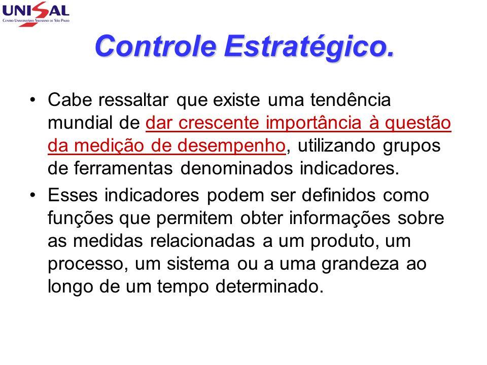 Controle Estratégico.