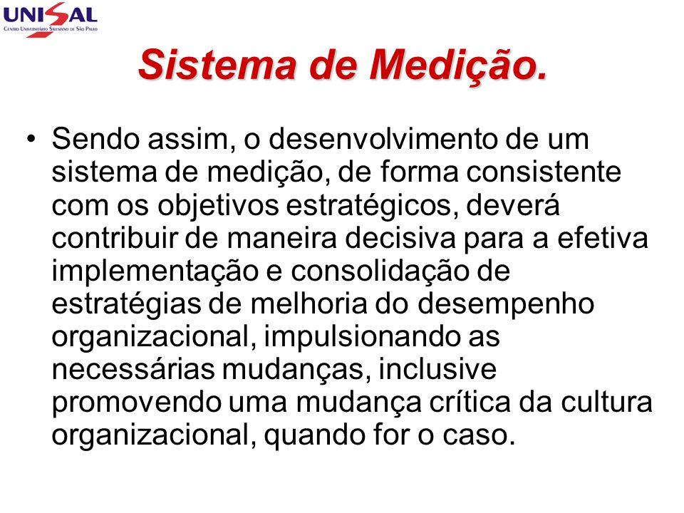 Sistema de Medição.