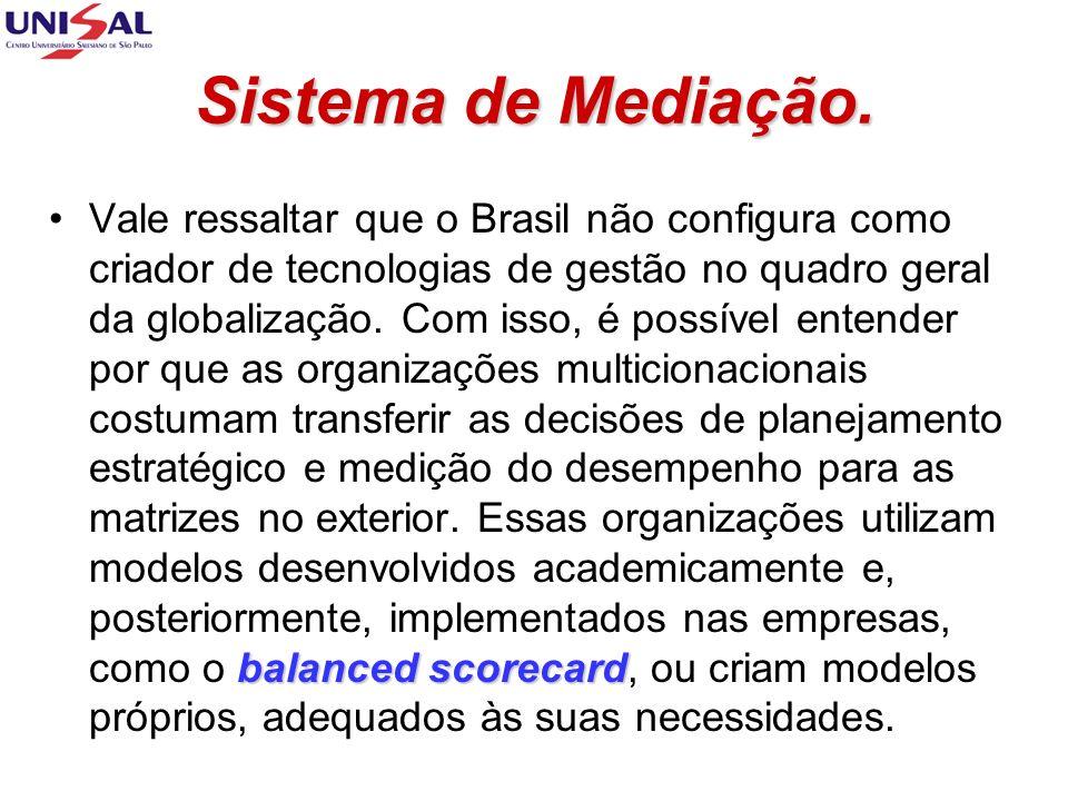 Sistema de Mediação.