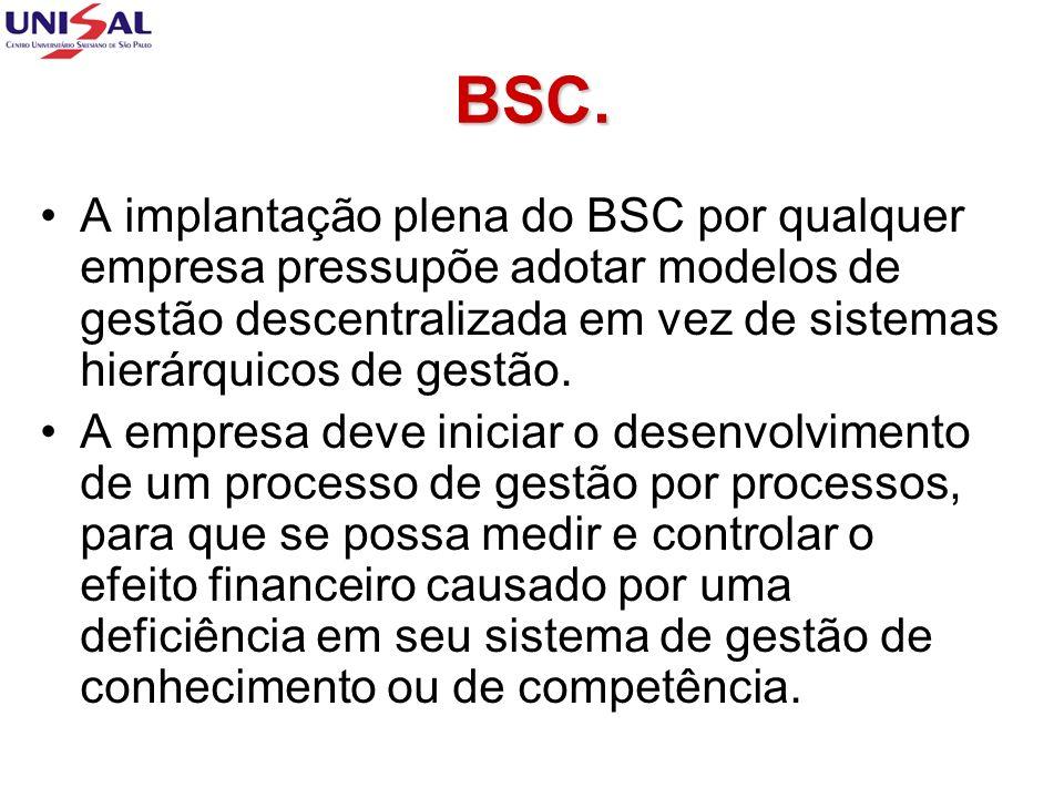 BSC. A implantação plena do BSC por qualquer empresa pressupõe adotar modelos de gestão descentralizada em vez de sistemas hierárquicos de gestão.