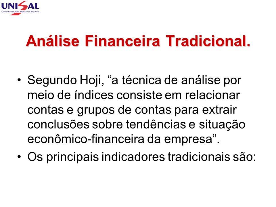 Análise Financeira Tradicional.