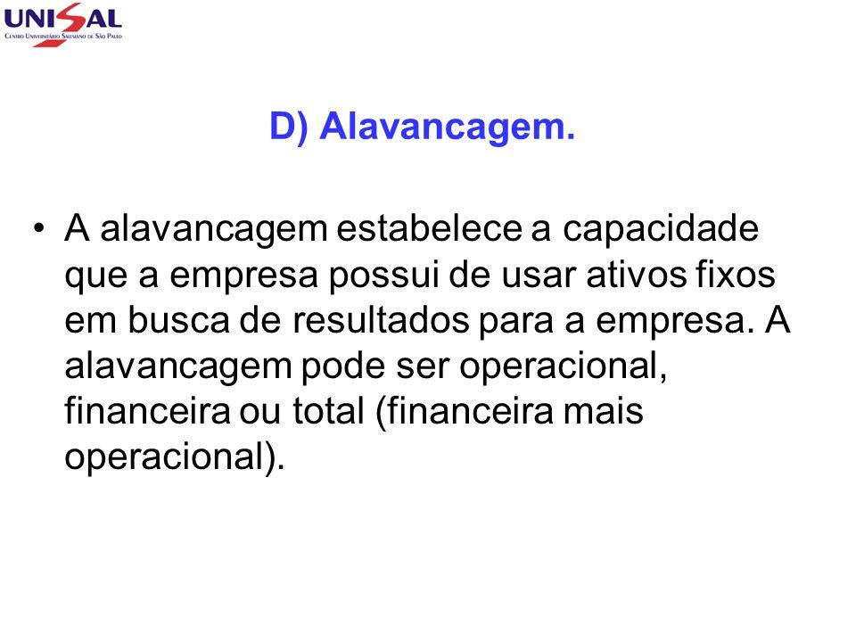 D) Alavancagem.
