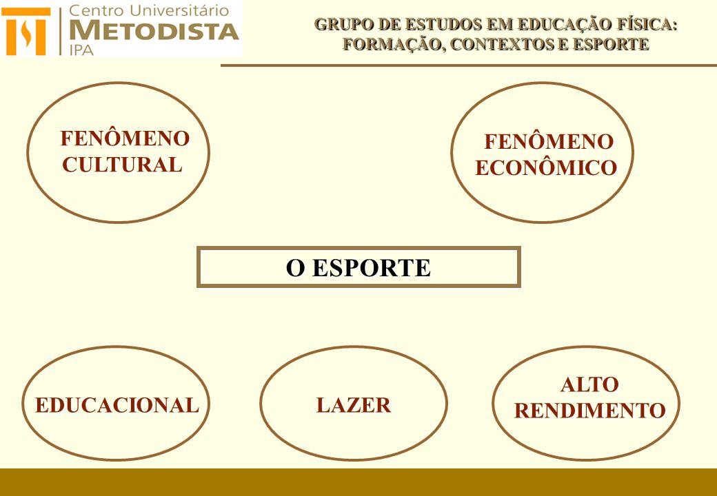 GRUPO DE ESTUDOS EM EDUCAÇÃO FÍSICA: FORMAÇÃO, CONTEXTOS E ESPORTE