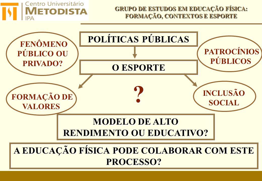 POLÍTICAS PÚBLICAS O ESPORTE MODELO DE ALTO RENDIMENTO OU EDUCATIVO