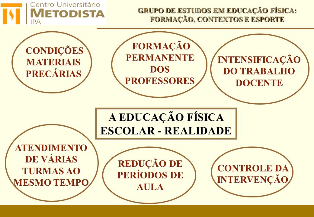 A EDUCAÇÃO FÍSICA ESCOLAR - REALIDADE