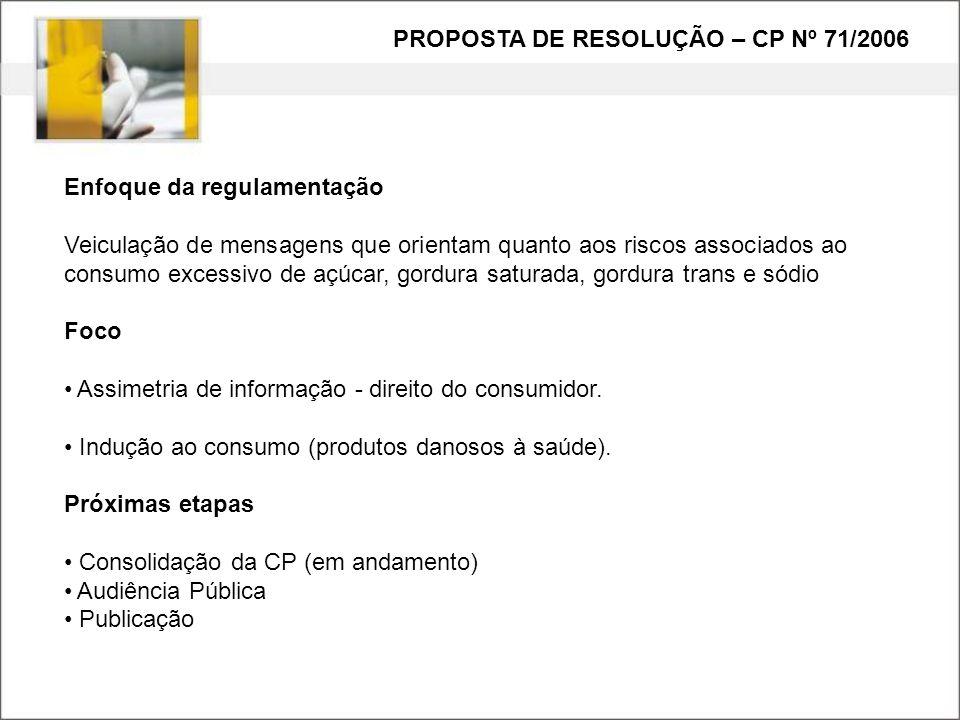 PROPOSTA DE RESOLUÇÃO – CP Nº 71/2006