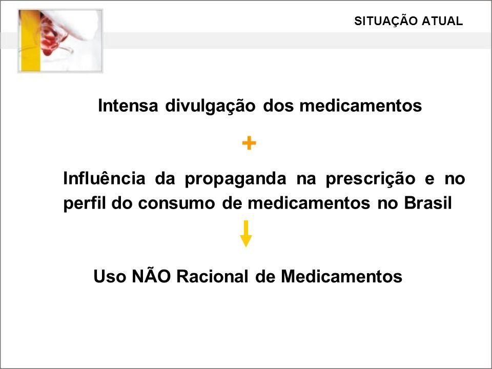 Uso NÃO Racional de Medicamentos