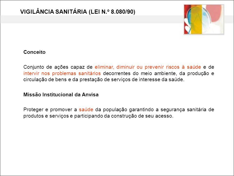 VIGILÂNCIA SANITÁRIA (LEI N.º 8.080/90)