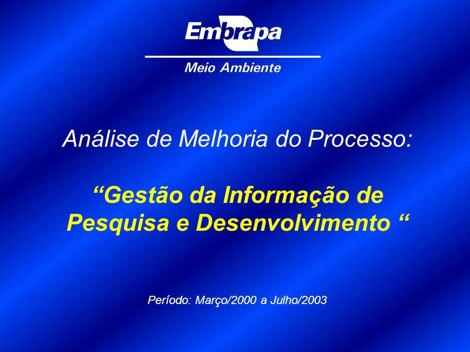 Análise de Melhoria do Processo: Gestão da Informação de Pesquisa e Desenvolvimento Período: Março/2000 a Julho/2003