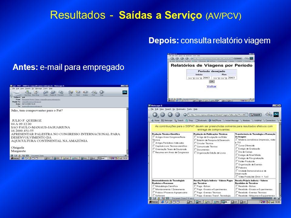 Resultados - Saídas a Serviço (AV/PCV)