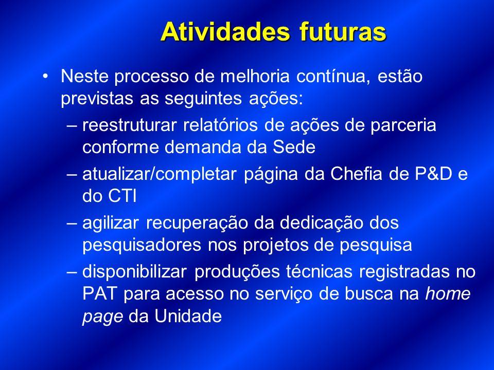 Atividades futuras Neste processo de melhoria contínua, estão previstas as seguintes ações: