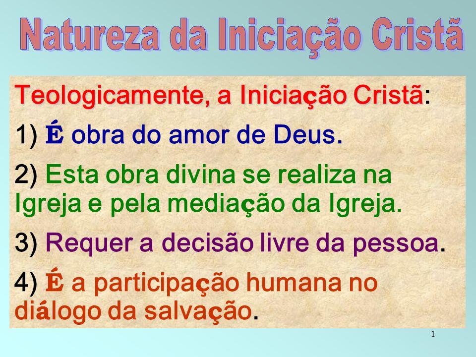 Natureza da Iniciação Cristã