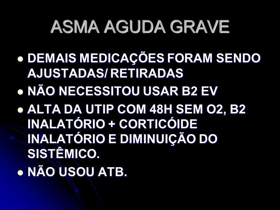 ASMA AGUDA GRAVE DEMAIS MEDICAÇÕES FORAM SENDO AJUSTADAS/ RETIRADAS