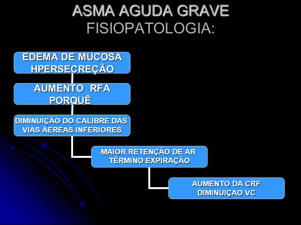 ASMA AGUDA GRAVE FISIOPATOLOGIA: