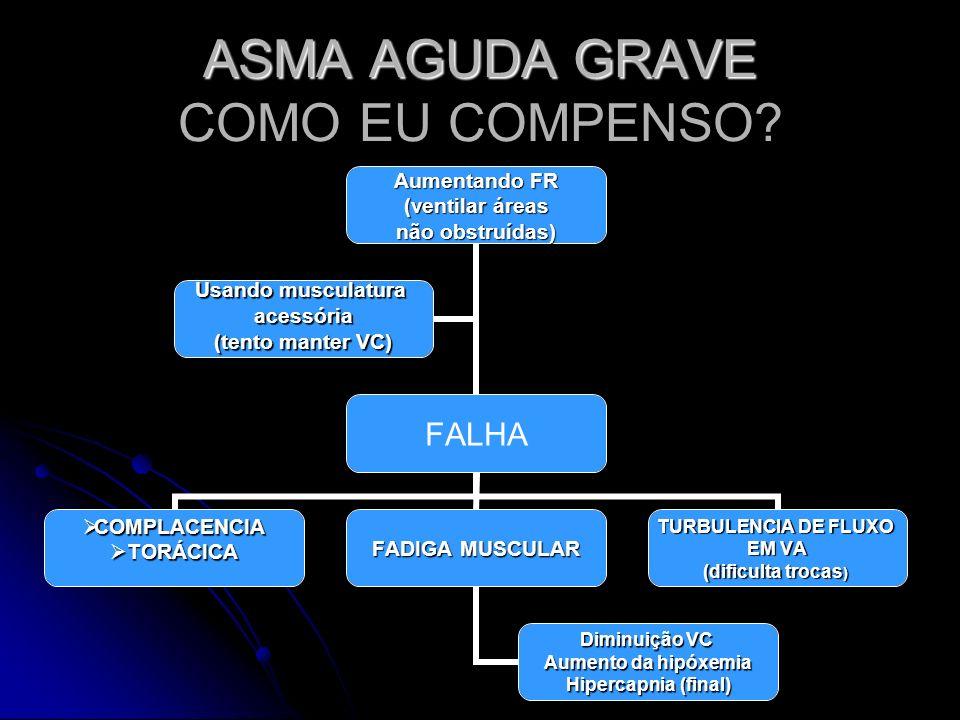 ASMA AGUDA GRAVE COMO EU COMPENSO