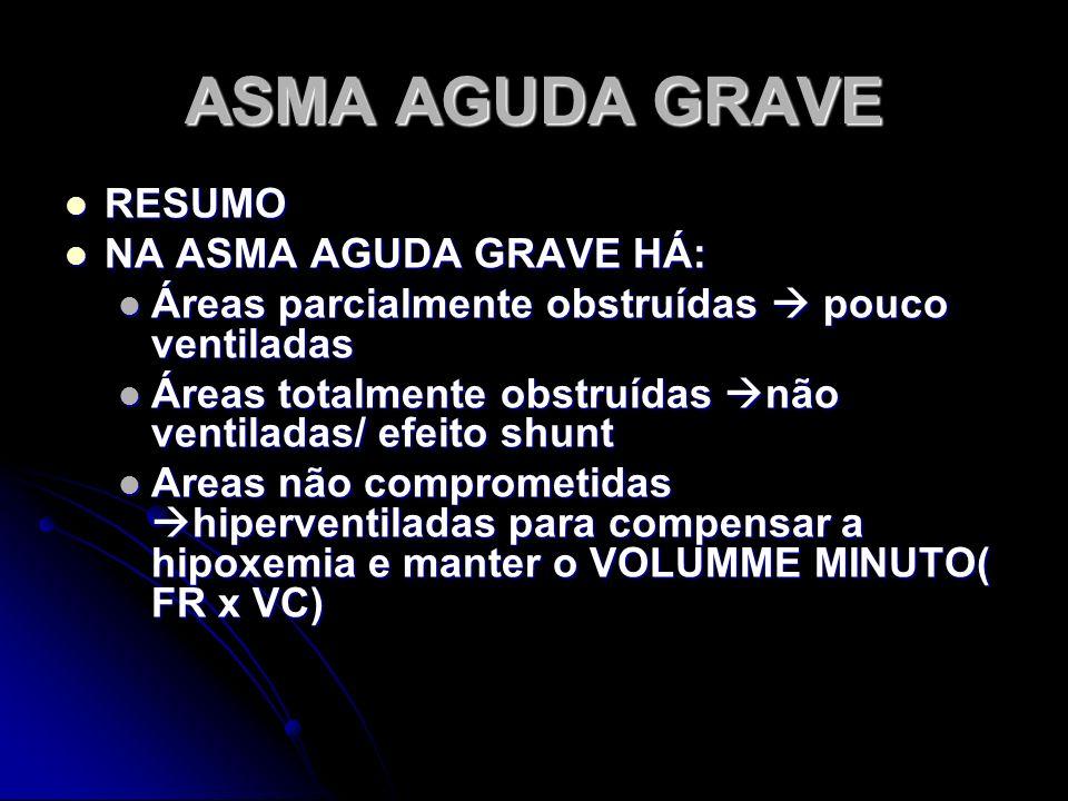 ASMA AGUDA GRAVE RESUMO NA ASMA AGUDA GRAVE HÁ: