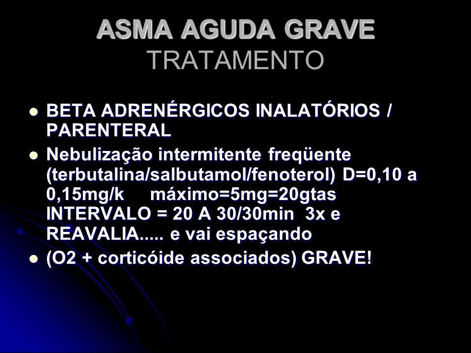 ASMA AGUDA GRAVE TRATAMENTO