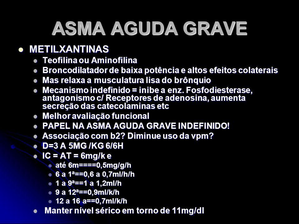 ASMA AGUDA GRAVE METILXANTINAS Teofilina ou Aminofilina