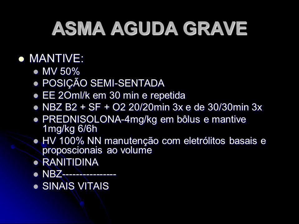 ASMA AGUDA GRAVE MANTIVE: MV 50% POSIÇÃO SEMI-SENTADA