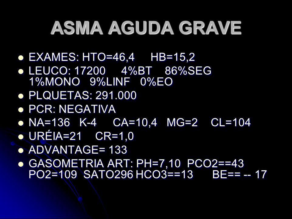 ASMA AGUDA GRAVE EXAMES: HTO=46,4 HB=15,2
