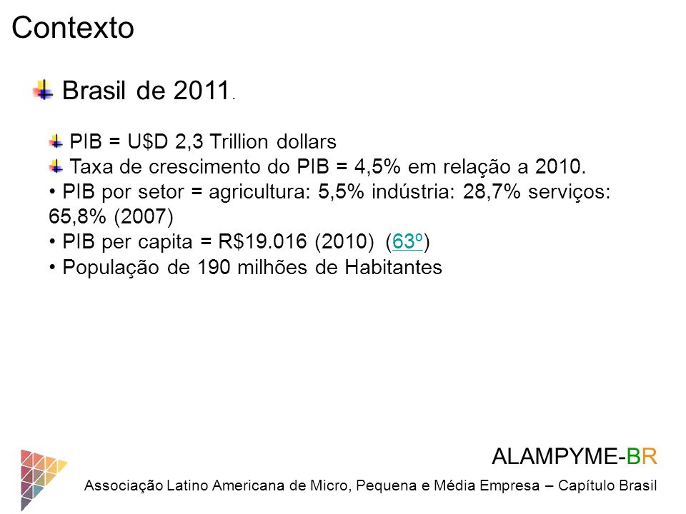 Contexto Brasil de 2011. ALAMPYME-BR PIB = U$D 2,3 Trillion dollars