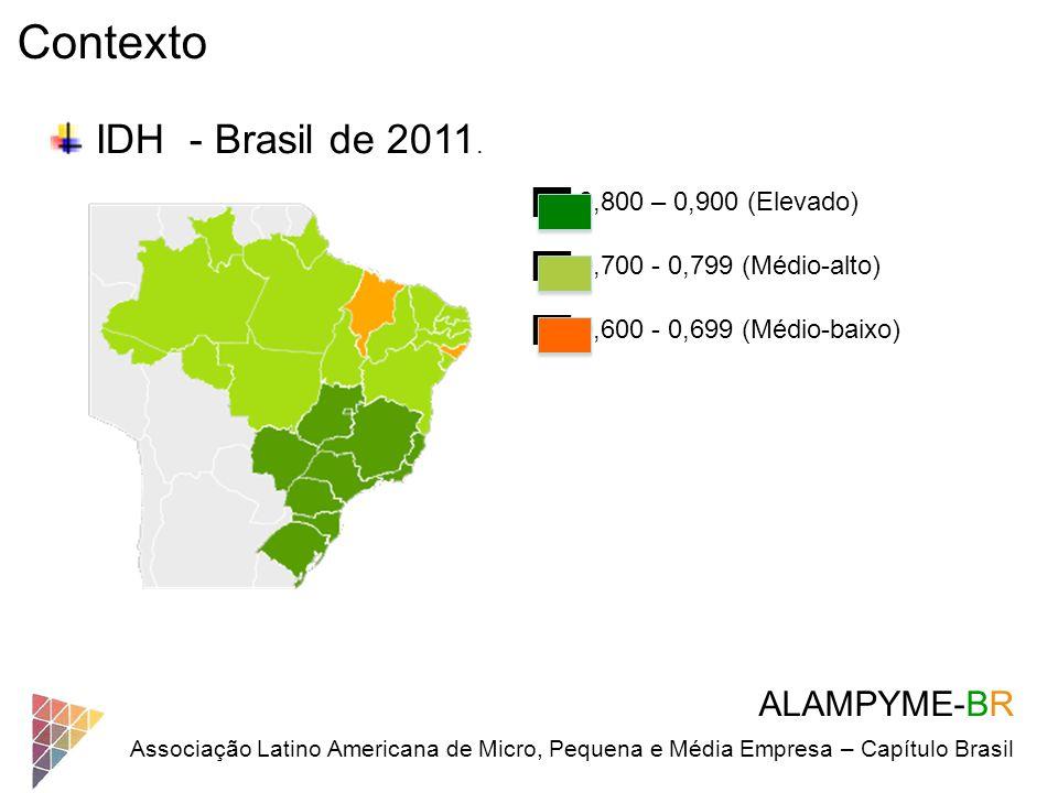 Contexto IDH - Brasil de 2011. ALAMPYME-BR ██ 0,800 – 0,900 (Elevado)
