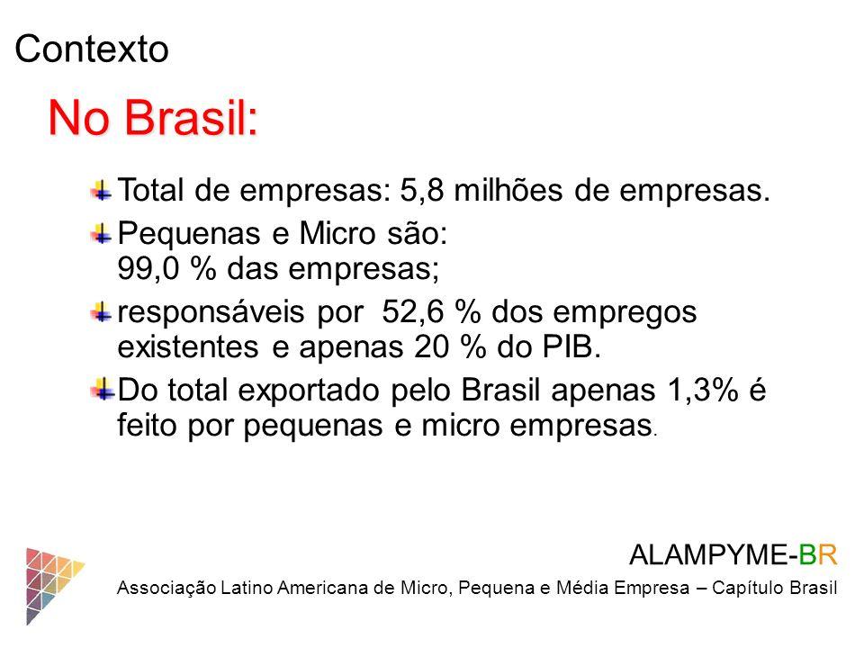 No Brasil: Contexto Total de empresas: 5,8 milhões de empresas.
