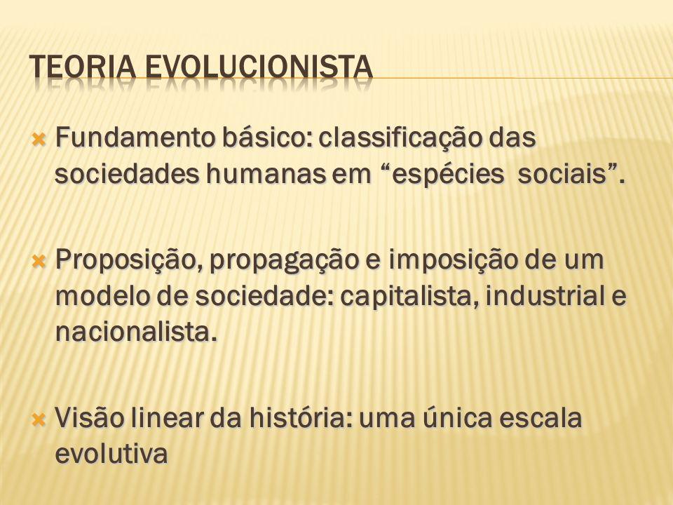 Teoria evolucionistaFundamento básico: classificação das sociedades humanas em espécies sociais .