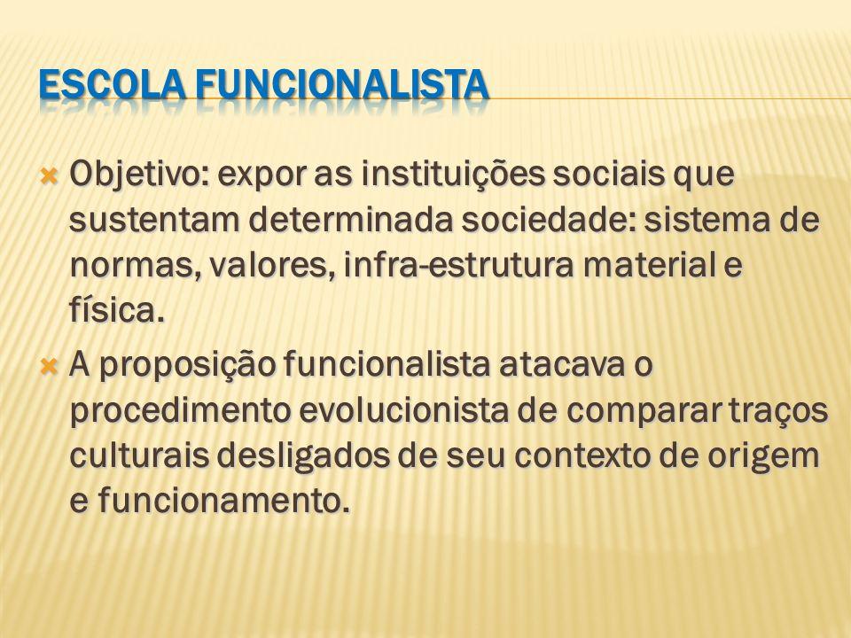 Escola funcionalista