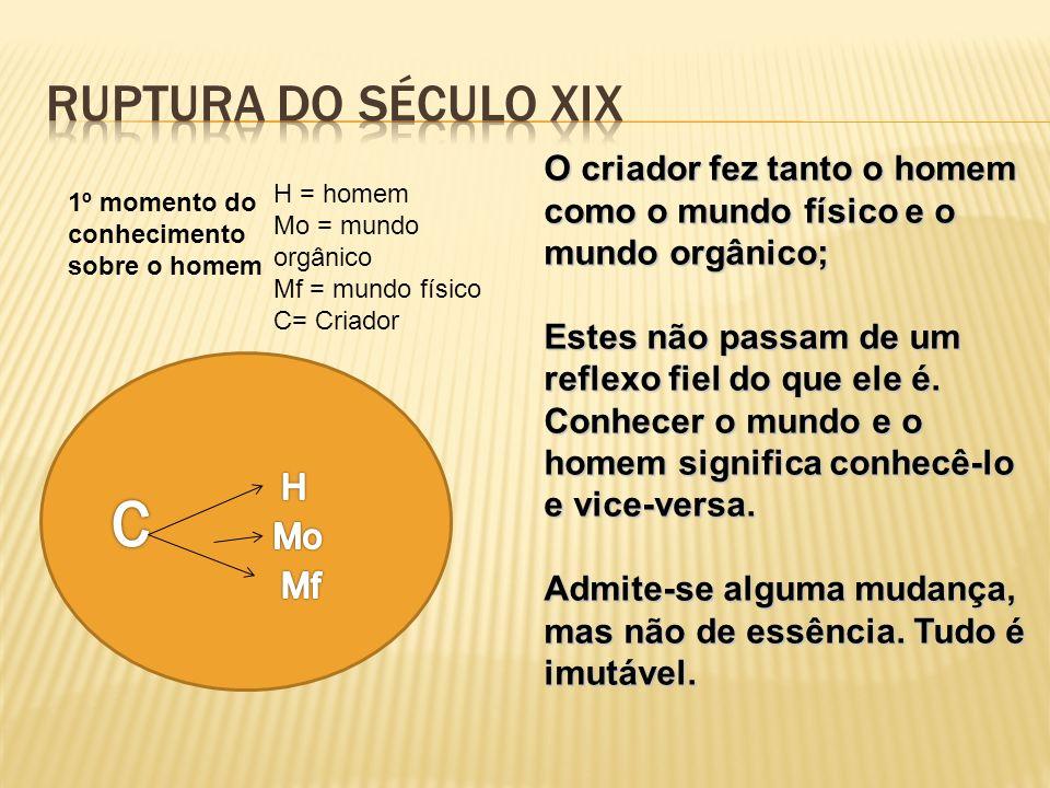Ruptura do século xix O criador fez tanto o homem como o mundo físico e o mundo orgânico;
